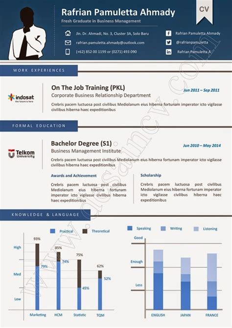Template Resume Menarik by Desain Cv Kreatif Contoh Resume