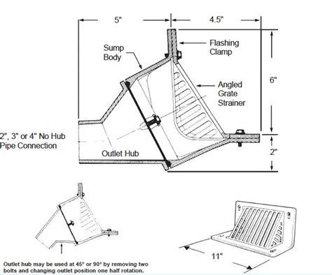 Scupper Drain 4 In. Outlet Cast Aluminum Portals