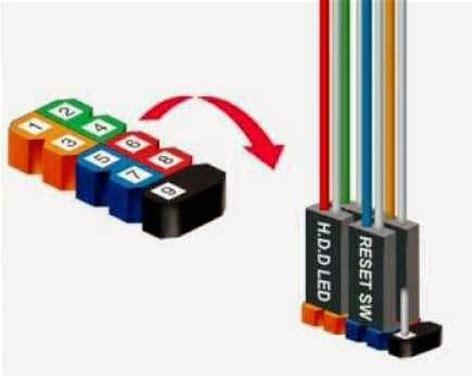 cara memasang kabel konektor hd led power led reset sw power sw pada front panel komputer led