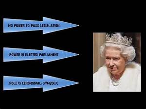 Constitutional Monarchy - YouTube