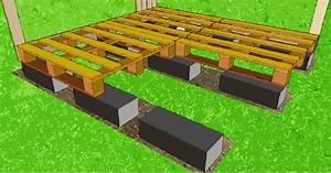 Construire Un Poulailler En Bois : le sol du poulailler bio poulailler bio ~ Melissatoandfro.com Idées de Décoration