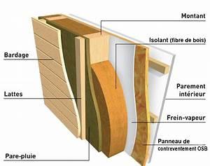 Maison En Bois Construction : comprendre les avantages et les inconv nients des maisons en bois s nova construction ~ Melissatoandfro.com Idées de Décoration