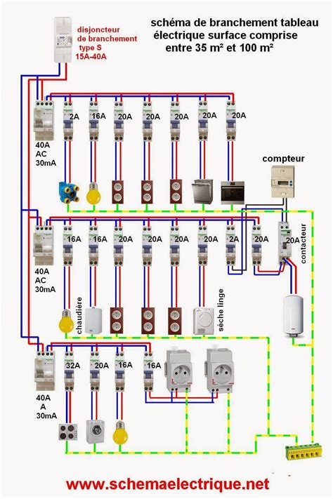 schema de cuisine gratuit schema branchement cablage tableau electrique