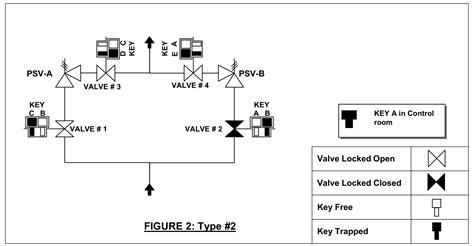 Hydraulic Modification Definition by Valve Interlock System Enggcyclopedia