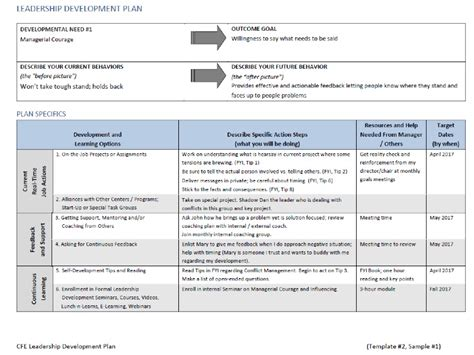 leadership development plan  center  faculty