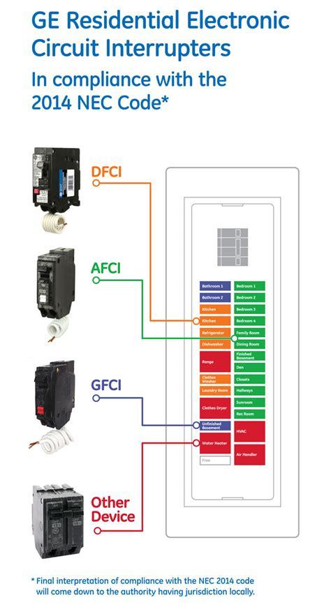 Line Amp Single Pole Dual Function Arc Fault Gfci