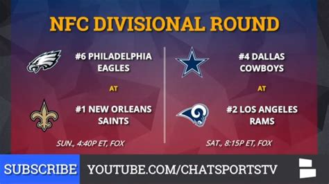 nfl playoff bracket nfc afc playoff schedule picture