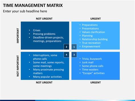 time management matrix powerpoint template sketchbubble