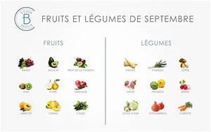 Fruits De Septembre : actualit archives page 2 sur 8 b 39 cook ~ Melissatoandfro.com Idées de Décoration