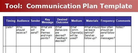 communication strategy template ask the cmmi appraiser as we adopt the cmmi how do we improve communications