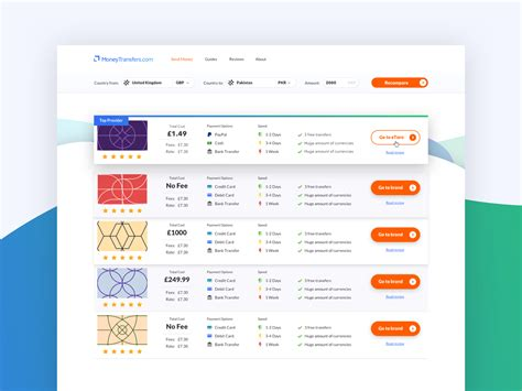 Comparison table UI by JClifton Design on Dribbble