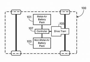 Diagram Of The Hybrid Battery From Tesla U2019s Patent