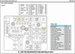 2004 Lincoln Navigator Fuse Box Diagram  U2014 Untpikapps