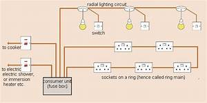 Inverter Wiring Diagram In House