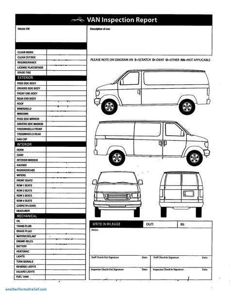 Commercial Vehicle Inspection Form