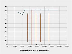 Frais Reel Calcul : comment calculer les frais kilometriques ~ Premium-room.com Idées de Décoration