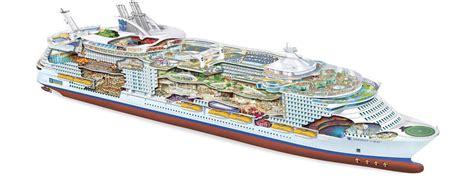 Vision Of The Seas Deck Plan harmony of the seas royal caribbean uk