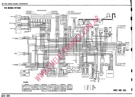diagrama honda vf750c