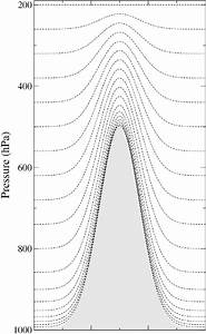 Model Pressure Levels With 20 Vertical Levels  Thickness