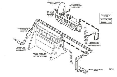 Mercruiser Raw Water Cooling System Engine Diagram