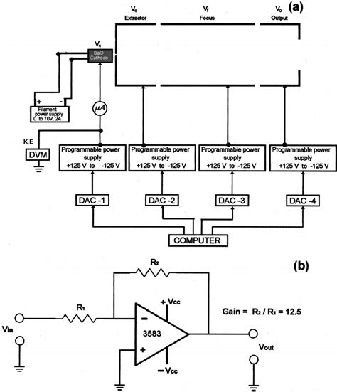 Energy Kinetic Wiring Diagram by A The Electronic Circuit Diagram For Power Supply To