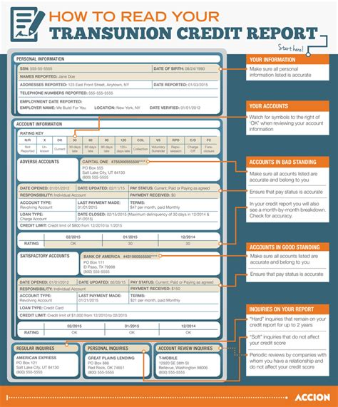 trans union credit bureau how to read your credit report accion