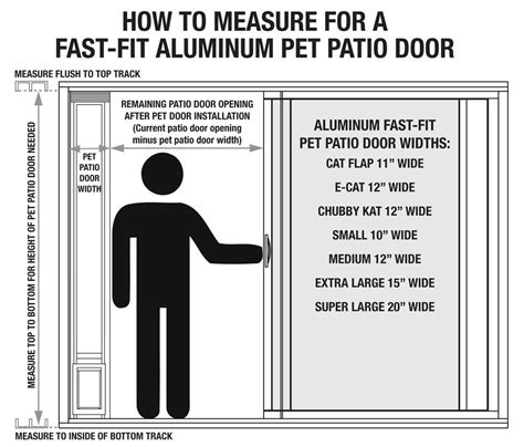 Aluminium Sliding Door Standard Sizes   Sliding Door Designs