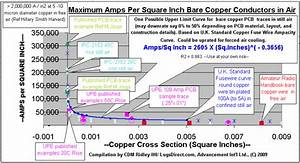 Copper Wire Thickness Chart High Amp Wide Trace Printed Circuit Boards And Wire Connectors