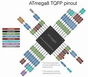 Smd  Atmega8a Same As Atmega328