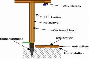 Solarkollektor Selber Bauen : gartenduschkabine selber bauen gartendusche selber bauen nowaday garden ~ Frokenaadalensverden.com Haus und Dekorationen