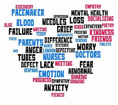 Words Word Positive Heart Shape Exhaustive Wordart