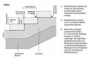 Blockstufen Ohne Beton Setzen : merkmale blockstufen ost berding beton ~ A.2002-acura-tl-radio.info Haus und Dekorationen