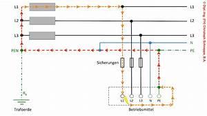 Netzimpedanz Berechnen : messpraktikum schleifenimpedanz und netzinnenwiderstand ~ Themetempest.com Abrechnung