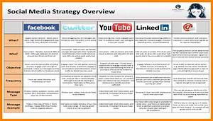 social media plan template contemporary print examples With social media plans template