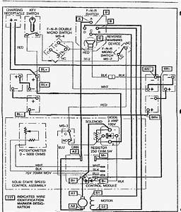 Wiring Diagram Ezgo Golf Cart