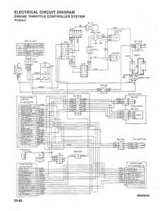 freightliner columbia wiring diagram  similiar 2003 freightliner wiring diagram keywords on 2005 freightliner columbia wiring diagram