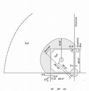 Find Your Baseball Field Diagram  Measurement  And
