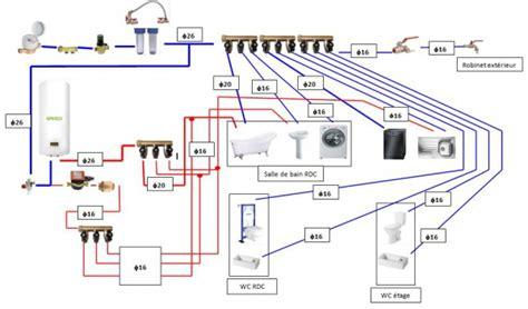 lavabo pour cuisine avis schéma plomberie en multicouche 17 messages