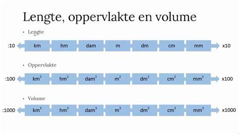 liters in 1 cubic meter volume liters en kubieke meters