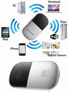 Huawei Pocket Sim Card Router With Battery For Ipads