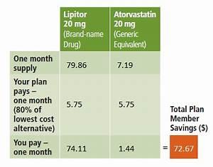 Prescription Drug Price Comparison Chart What Is Mandatory Generic Substitution Otip Raeo