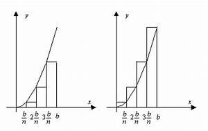 Quadratzahlen Berechnen : rechtecksummen ~ Themetempest.com Abrechnung