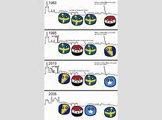 Recopilemos las mejores memes de Captain Sweden