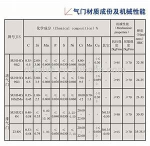Mitsubishi 4d33 Workshop Manual Pdf