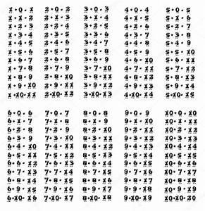 Multiplication Chart 1 21 Addition Table Stock Photo Stockphotoastur 13161564