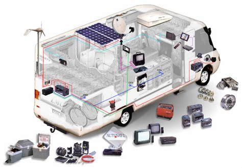 Потребление электроэнергии бытовыми приборами