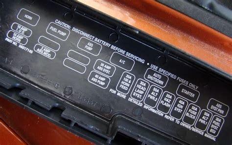 1995 Jeep Wrangler Fuse Box Diagram by 1995 Jeep Wrangler Fuse Box Diagram Fuse Box And Wiring