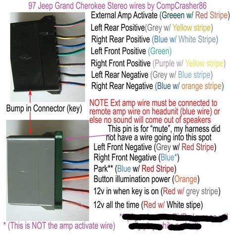 stereo wire colors for zj here jeepforum