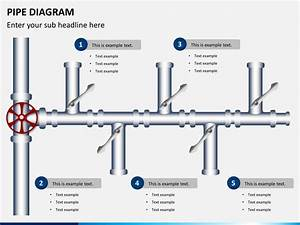 Powerpoint Pipe Diagram