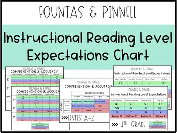 Fountas And Pinnell Reading Expectations Chart By Texas. Texas Childrens Hospital Katy. Sales Pipeline Management Best Practices. Va Fixed Mortgage Rates Dollar Tree Baltimore. What Is A Medical Technology Degree. How To Be A School Principal Nannies Of Kc. Project Document Management System. National Graduate School Pest Control Raccoon. Donating Boats To Charity U Verse Home Phone